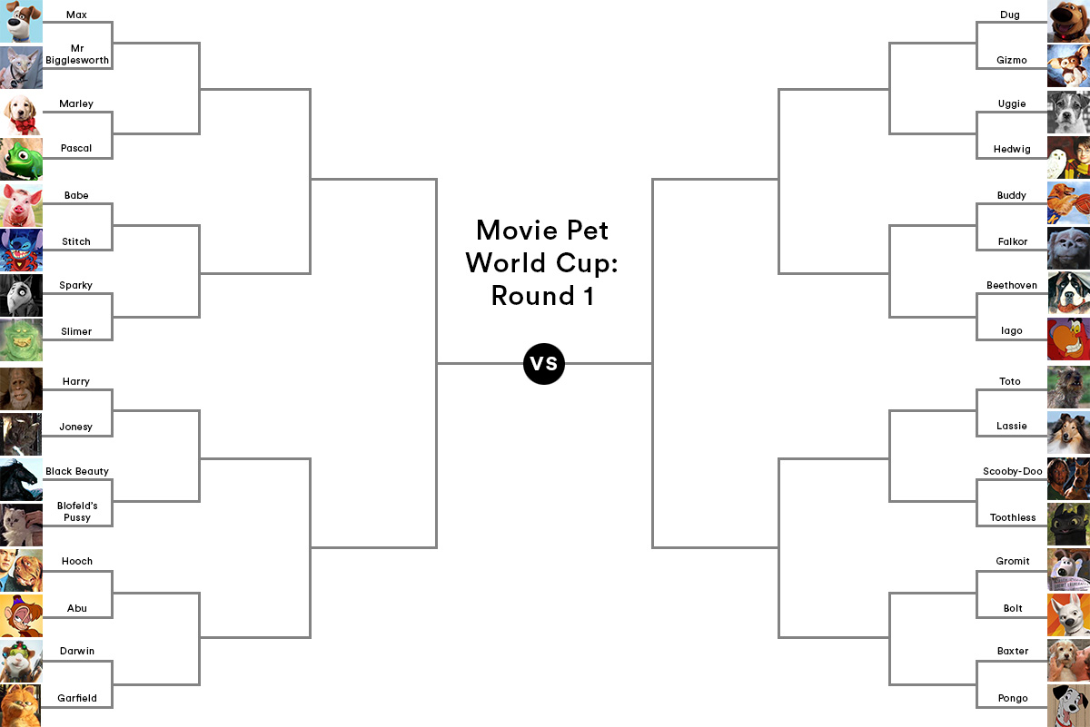 The Movie Pet World Cup: The first bouts