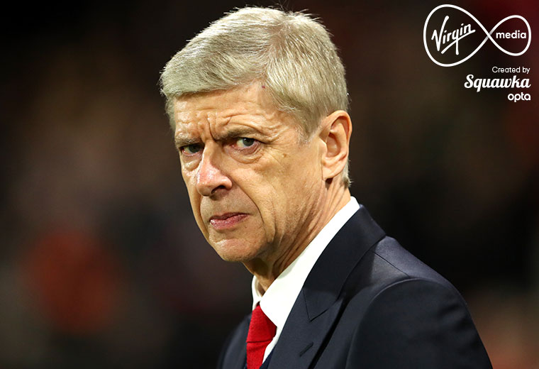 Should the Arsenal manager finally step down?