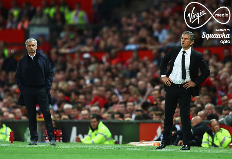 Manchester United vs Southampton: EFL Cup final