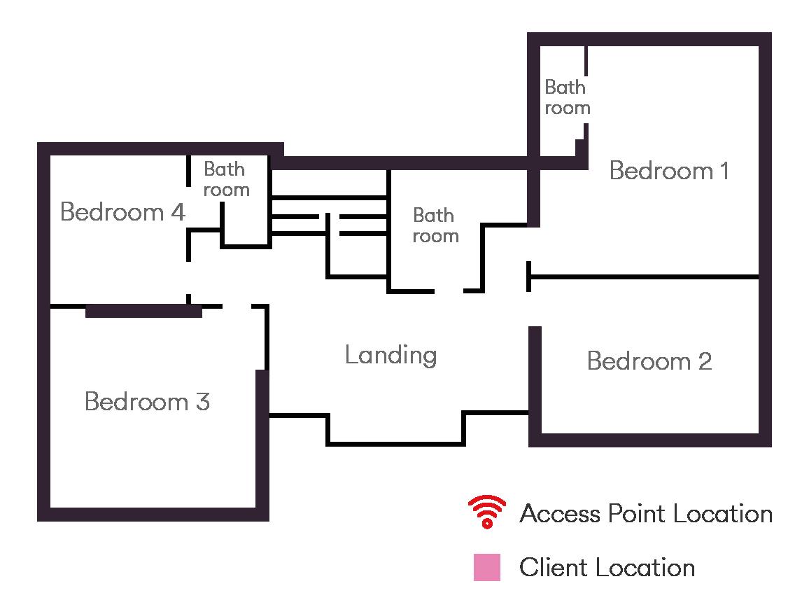 Broadband Speeds Check Our Internet Virgin Media Bt Home Hub 5 Wiring Diagram Ground Floor Plan