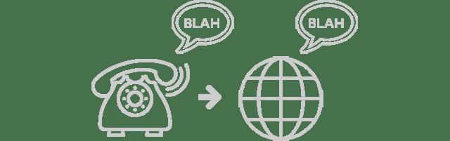 Extra tariffs | Cheap landline to mobile & international